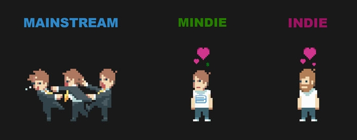 Mindie Game Developer